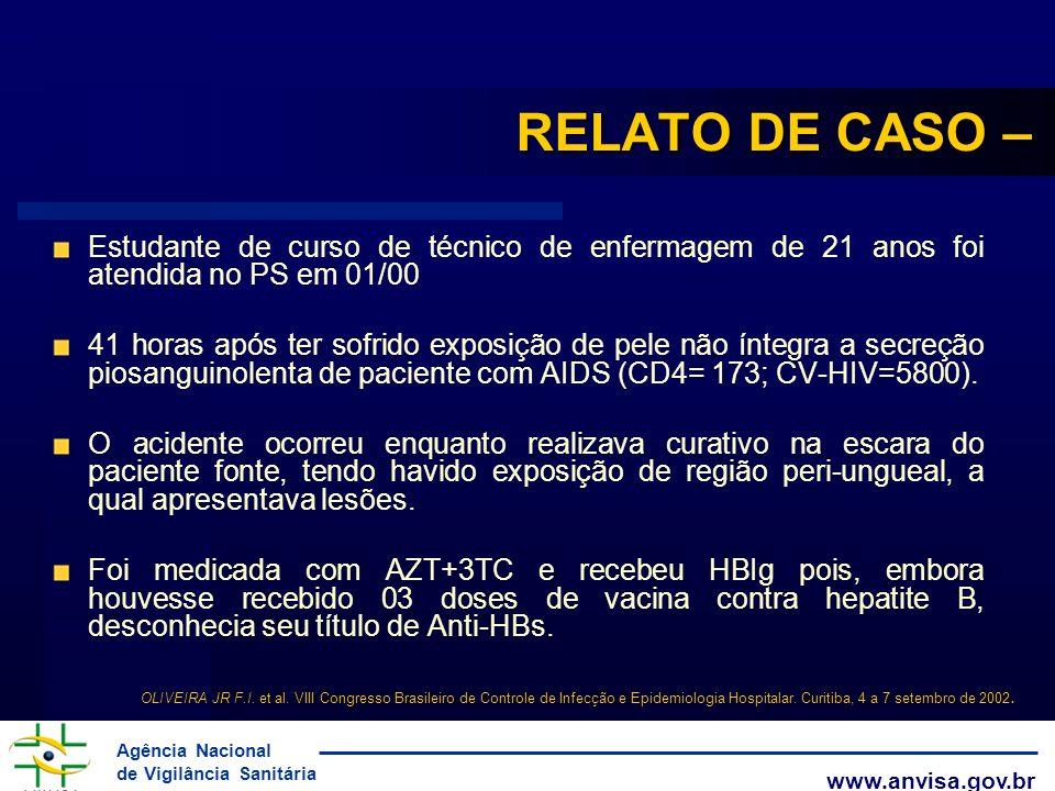 Agência Nacional de Vigilância Sanitária www.anvisa.gov.br RELATO DE CASO – Estudante de curso de técnico de enfermagem de 21 anos foi atendida no PS