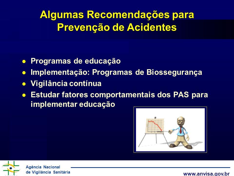 Agência Nacional de Vigilância Sanitária www.anvisa.gov.br Algumas Recomendações para Prevenção de Acidentes Programas de educação Implementação: Prog