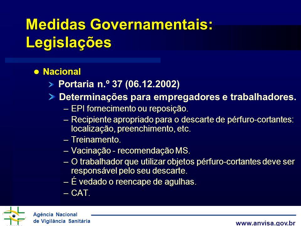 Agência Nacional de Vigilância Sanitária www.anvisa.gov.br Medidas Governamentais: Legislações Nacional Portaria n.º 37 (06.12.2002) Determinações par