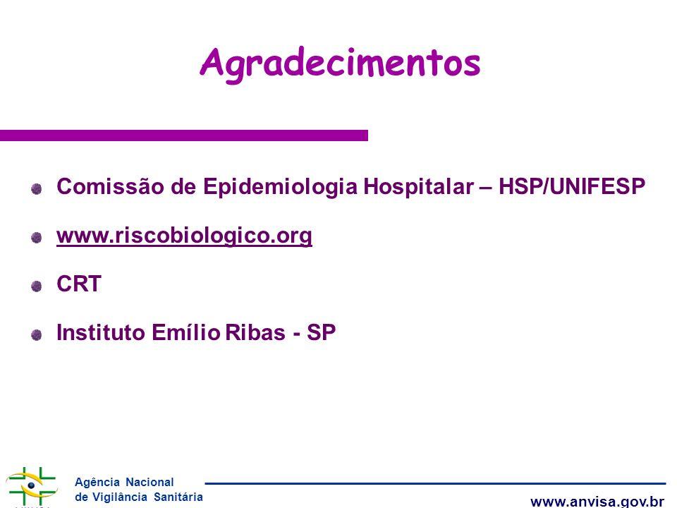 Agência Nacional de Vigilância Sanitária www.anvisa.gov.br Agradecimentos Comissão de Epidemiologia Hospitalar – HSP/UNIFESP www.riscobiologico.org CR
