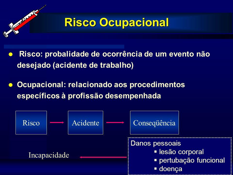 Agência Nacional de Vigilância Sanitária www.anvisa.gov.br ACIDENTES COM MATERIAL BIOLÓGICO l Após acidentes percutâneos: 0,3% l após exposição de mucosas: 0,09% Guideline CDC, 2001 HIV