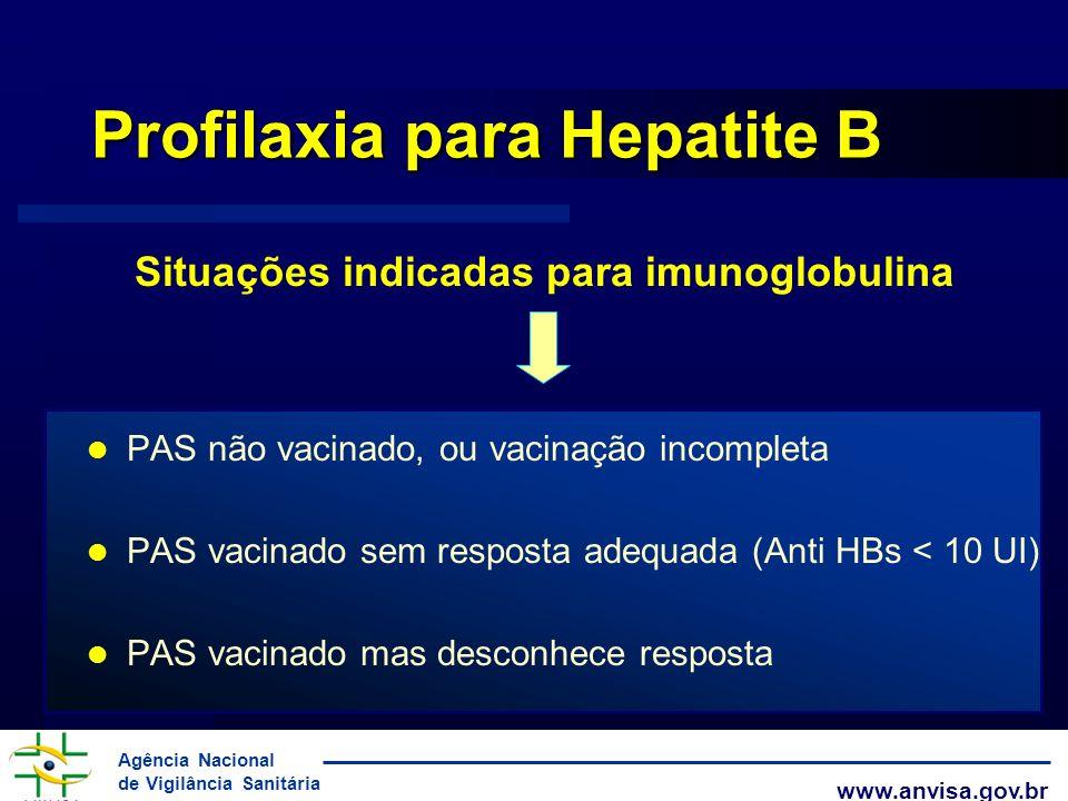 Agência Nacional de Vigilância Sanitária www.anvisa.gov.br Situações indicadas para imunoglobulina PAS não vacinado, ou vacinação incompleta PAS vacin