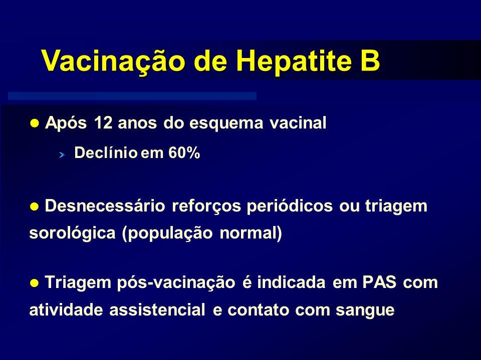 Agência Nacional de Vigilância Sanitária www.anvisa.gov.br Após 12 anos do esquema vacinal Declínio em 60% Desnecessário reforços periódicos ou triage