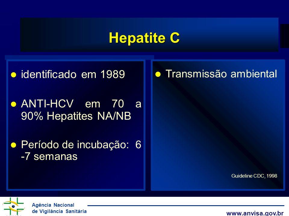 Agência Nacional de Vigilância Sanitária www.anvisa.gov.br Hepatite C identificado em 1989 ANTI-HCV em 70 a 90% Hepatites NA/NB Período de incubação: