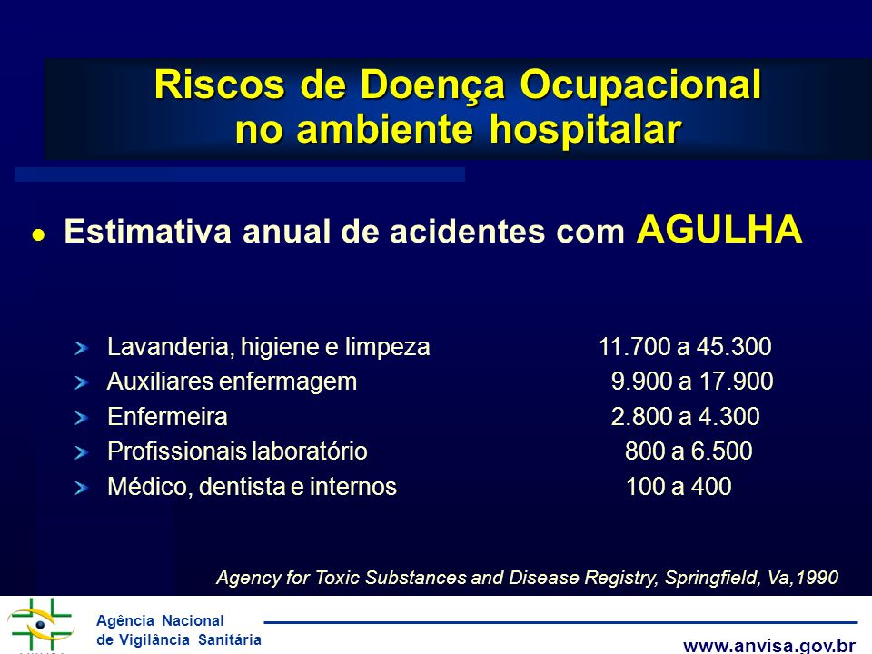 Agência Nacional de Vigilância Sanitária www.anvisa.gov.br Profissionais da Saúde (19 casos) Características dos Acidentes 63% sexo feminino; 29 anos em média; 31,5% enfermeiras; 31,5% médicos residentes; 26% médicos; 58% unidades de internação (37% clínicas); 31,5% centro cirúrgico.