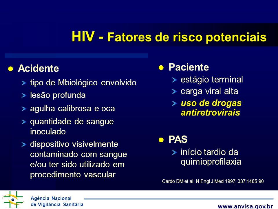 Agência Nacional de Vigilância Sanitária www.anvisa.gov.br HIV - Fatores de risco potenciais l Acidente tipo de Mbiológico envolvido lesão profunda ag