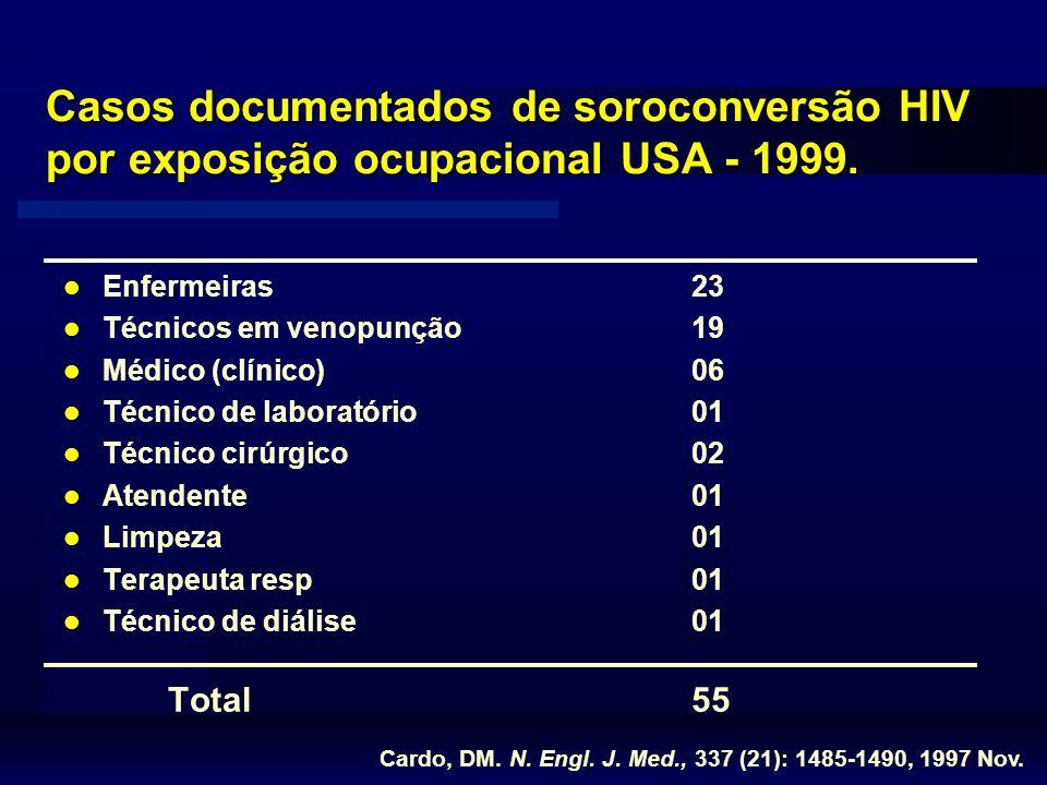Agência Nacional de Vigilância Sanitária www.anvisa.gov.br Enfermeiras 23 Técnicos em venopunção 19 Médico (clínico) 06 Técnico de laboratório 01 Técn