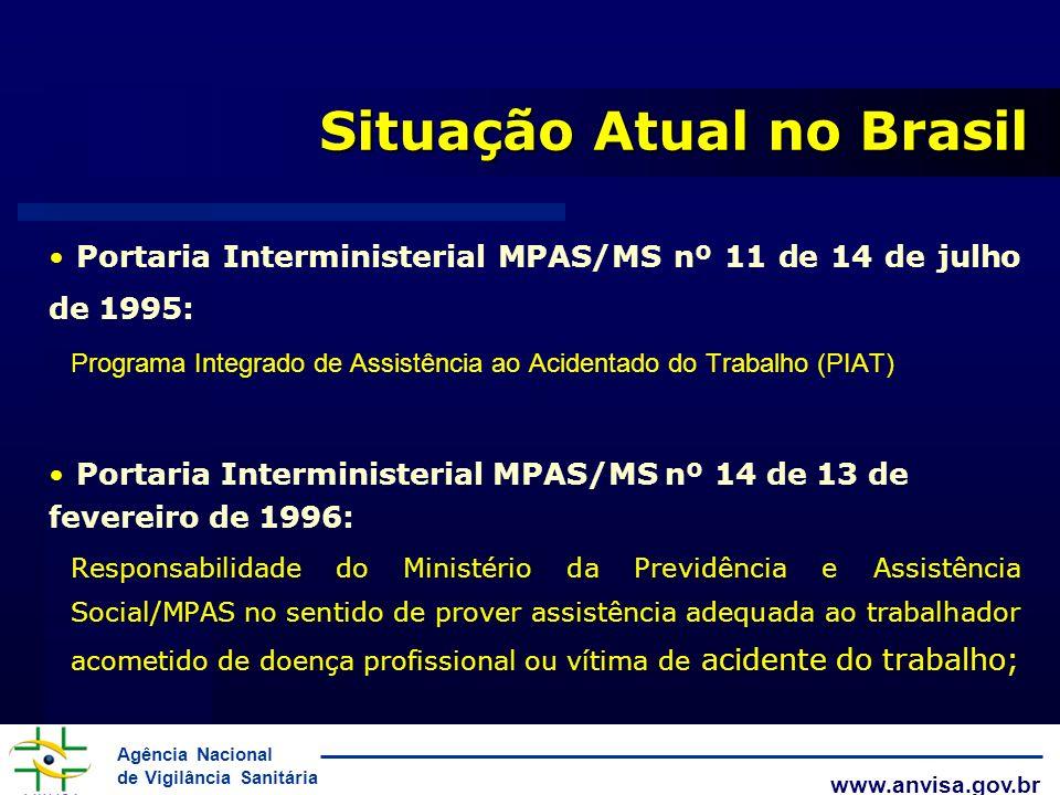 Agência Nacional de Vigilância Sanitária www.anvisa.gov.br Situação Atual no Brasil Portaria Interministerial MPAS/MS nº 11 de 14 de julho de 1995: Pr