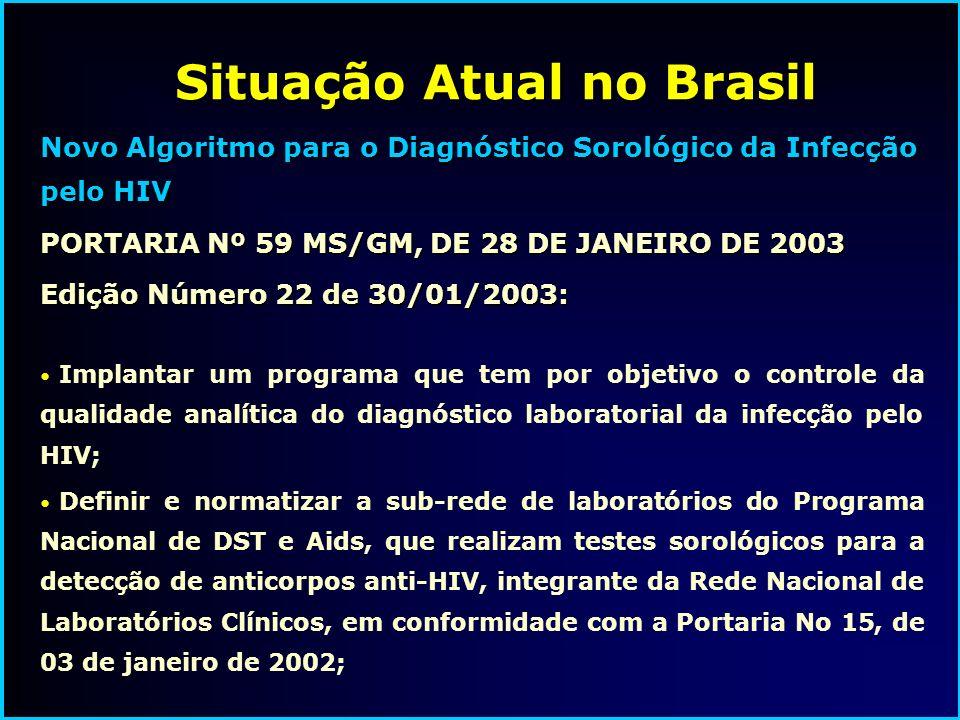 Agência Nacional de Vigilância Sanitária www.anvisa.gov.br Situação Atual no Brasil Novo Algoritmo para o Diagnóstico Sorológico da Infecção pelo HIV