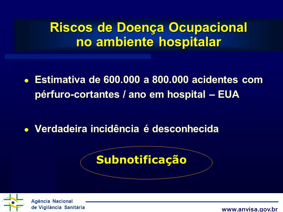 Agência Nacional de Vigilância Sanitária www.anvisa.gov.br l Subnotificação altas taxas: 40 a 95% das exposições envolvendo material biológico não são notificadas.