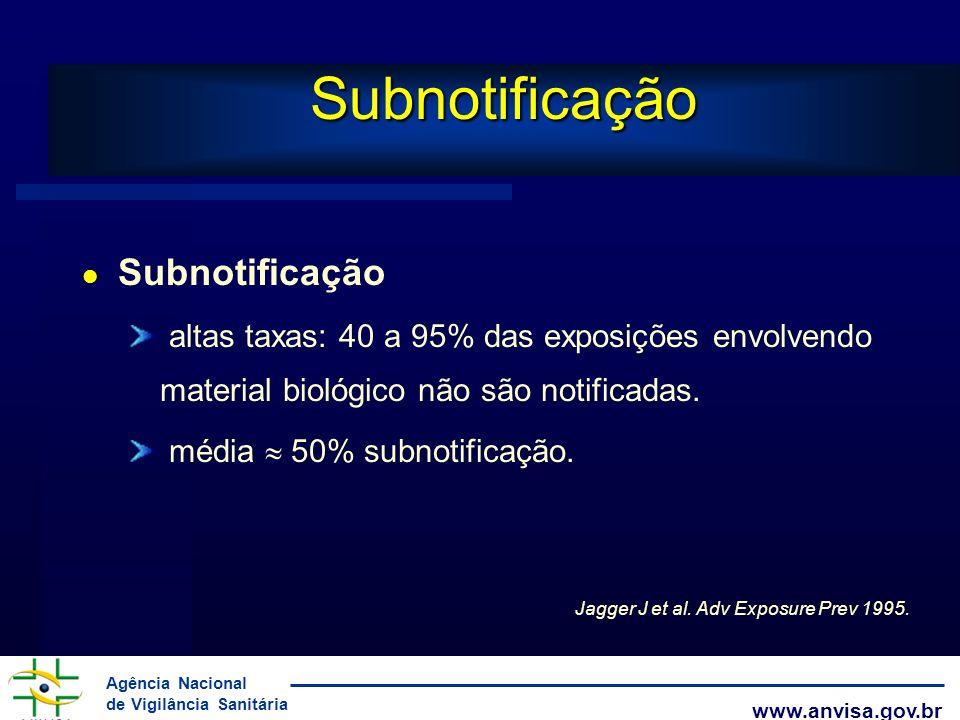 Agência Nacional de Vigilância Sanitária www.anvisa.gov.br l Subnotificação altas taxas: 40 a 95% das exposições envolvendo material biológico não são