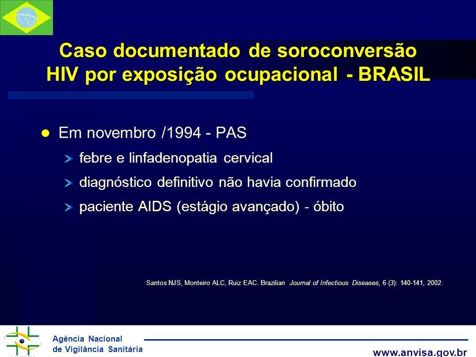 Agência Nacional de Vigilância Sanitária www.anvisa.gov.br Caso documentado de soroconversão HIV por exposição ocupacional - BRASIL Em novembro /1994