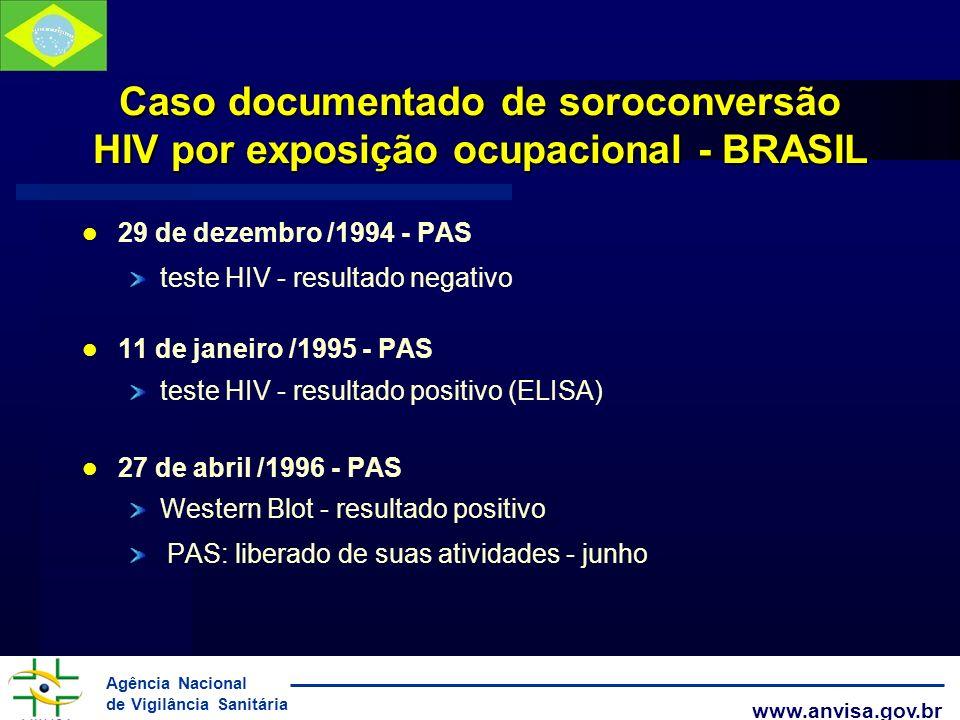 Agência Nacional de Vigilância Sanitária www.anvisa.gov.br Caso documentado de soroconversão HIV por exposição ocupacional - BRASIL 29 de dezembro /19