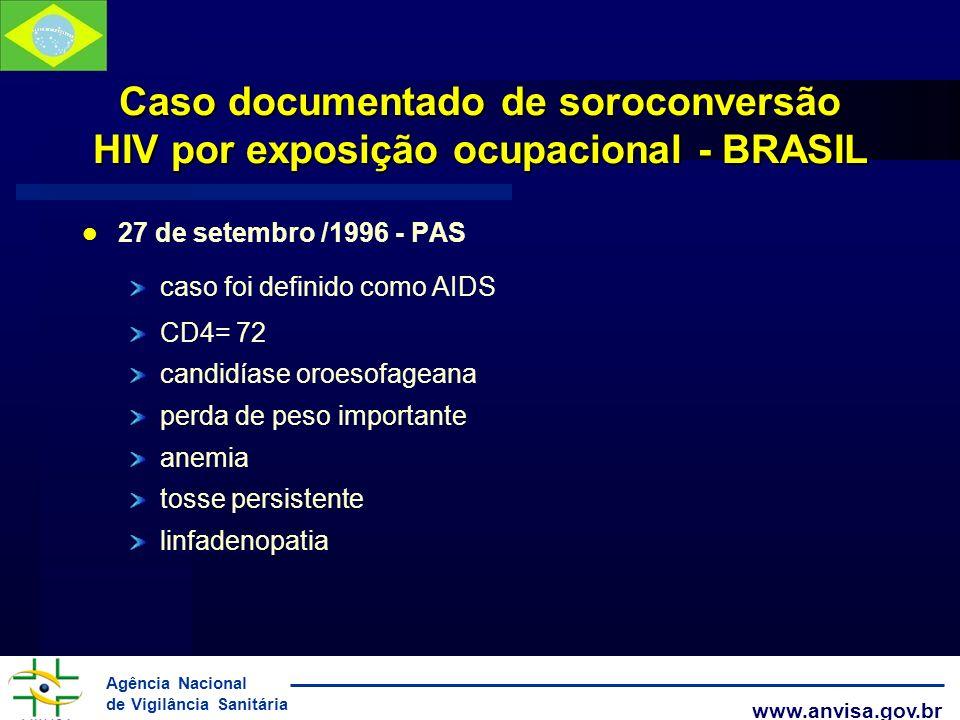 Agência Nacional de Vigilância Sanitária www.anvisa.gov.br Caso documentado de soroconversão HIV por exposição ocupacional - BRASIL 27 de setembro /19