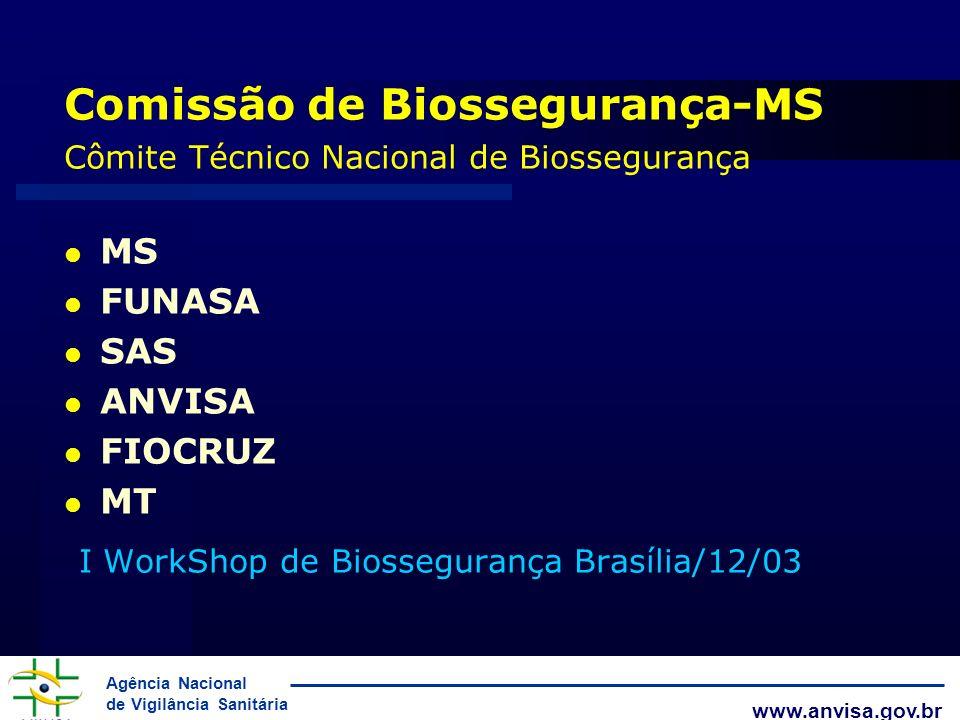 Agência Nacional de Vigilância Sanitária www.anvisa.gov.br Comissão de Biossegurança-MS Cômite Técnico Nacional de Biossegurança MS FUNASA SAS ANVISA