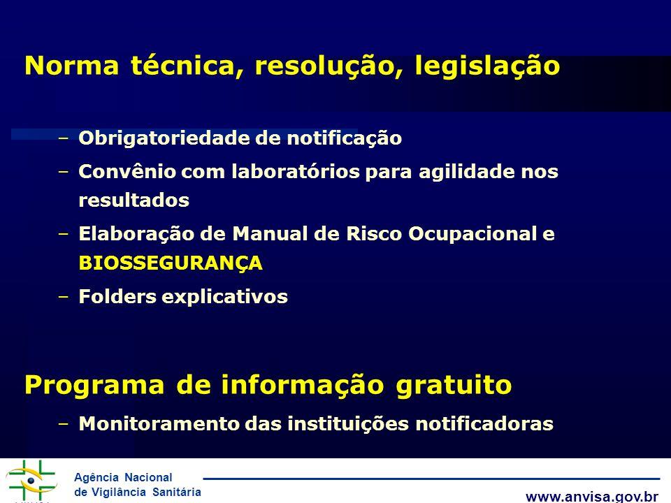 Agência Nacional de Vigilância Sanitária www.anvisa.gov.br Norma técnica, resolução, legislação –Obrigatoriedade de notificação –Convênio com laborató