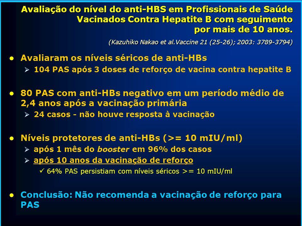 Agência Nacional de Vigilância Sanitária www.anvisa.gov.br Avaliaram os níveis séricos de anti-HBs 104 PAS após 3 doses de reforço de vacina contra he