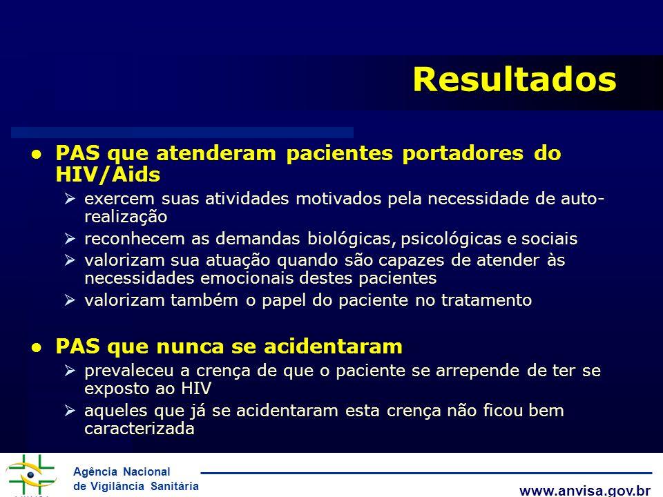 Agência Nacional de Vigilância Sanitária www.anvisa.gov.br Resultados PAS que atenderam pacientes portadores do HIV/Aids exercem suas atividades motiv