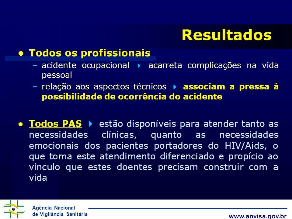 Agência Nacional de Vigilância Sanitária www.anvisa.gov.br Todos os profissionais –acidente ocupacional acarreta complicações na vida pessoal –relação