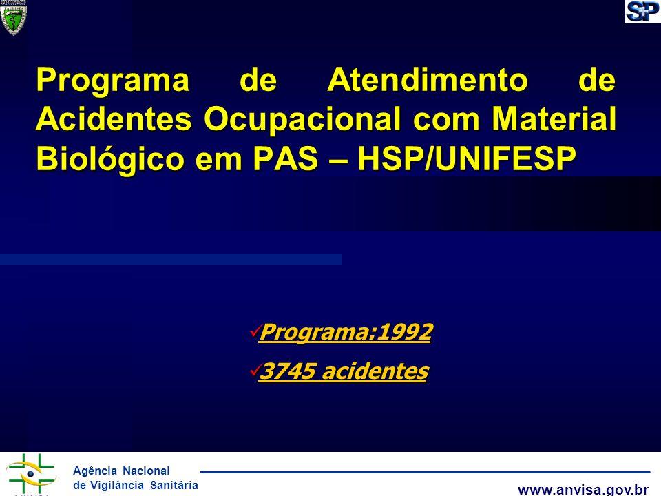 Agência Nacional de Vigilância Sanitária www.anvisa.gov.br Programa de Atendimento de Acidentes Ocupacional com Material Biológico em PAS – HSP/UNIFES