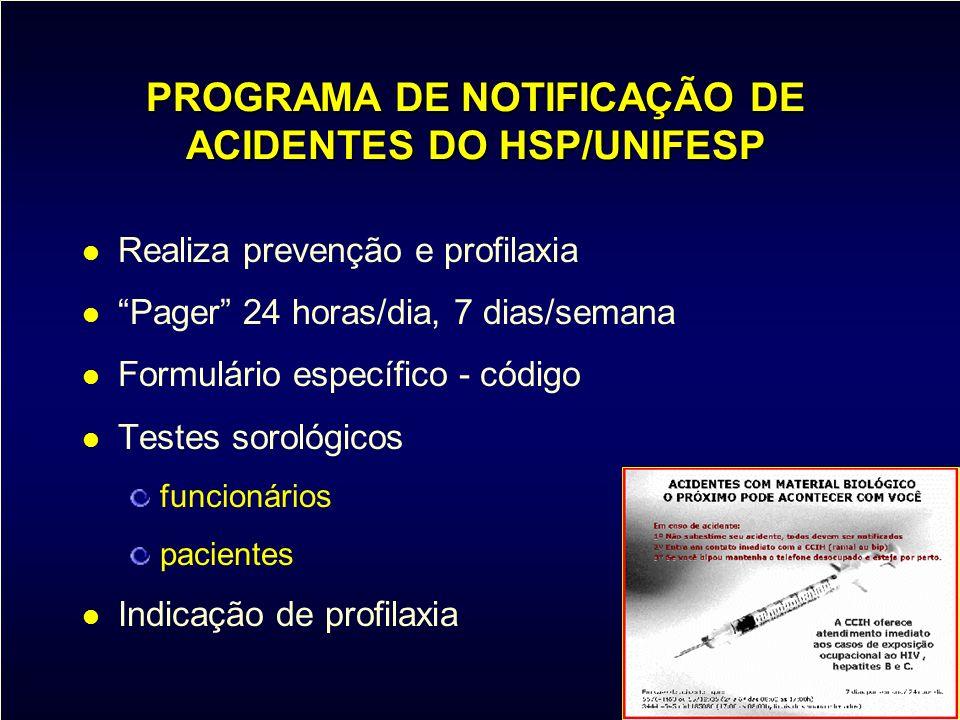 Agência Nacional de Vigilância Sanitária www.anvisa.gov.br PROGRAMA DE NOTIFICAÇÃO DE ACIDENTES DO HSP/UNIFESP Realiza prevenção e profilaxia Pager 24