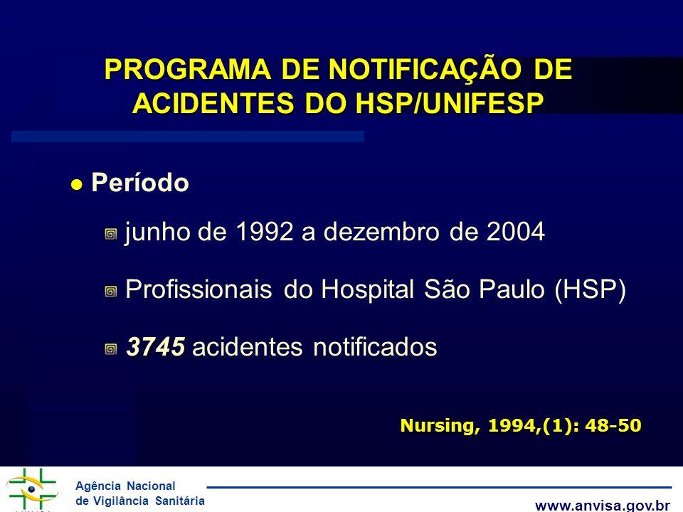 Agência Nacional de Vigilância Sanitária www.anvisa.gov.br l Período junho de 1992 a dezembro de 2004 Profissionais do Hospital São Paulo (HSP) 3745 3