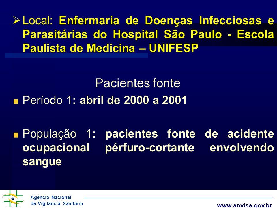 Agência Nacional de Vigilância Sanitária www.anvisa.gov.br Local: Enfermaria de Doenças Infecciosas e Parasitárias do Hospital São Paulo - Escola Paul