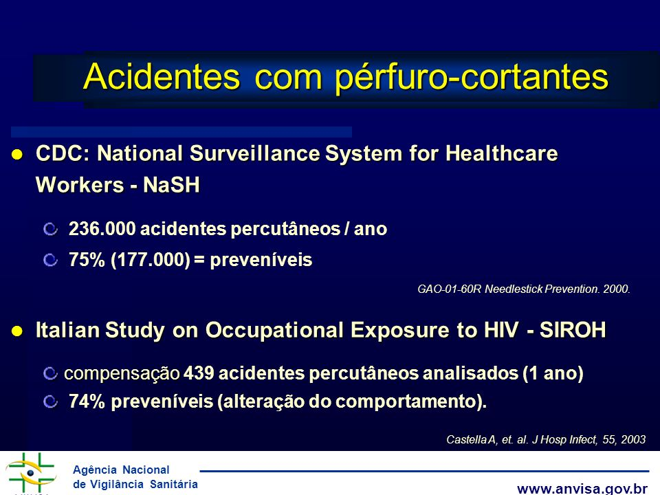 Agência Nacional de Vigilância Sanitária www.anvisa.gov.br ACIDENTES COM MATERIAL BIOLÓGICO l Hepatite pelo vírus B 6-30 % l Hepatite pelo vírus C 1,8 % (0-7%) l HIV 0,3% percutânea 0,09% mucosa Guideline CDC, 2001
