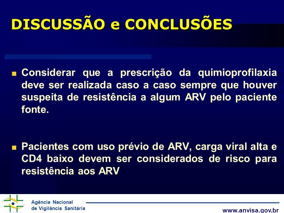 Agência Nacional de Vigilância Sanitária www.anvisa.gov.br Considerar que a prescrição da quimioprofilaxia deve ser realizada caso a caso sempre que h
