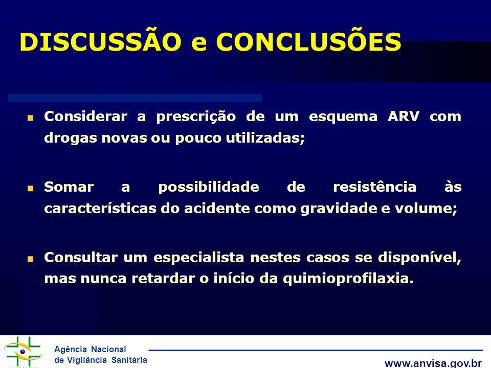 Agência Nacional de Vigilância Sanitária www.anvisa.gov.br Considerar a prescrição de um esquema ARV com drogas novas ou pouco utilizadas; Somar a pos