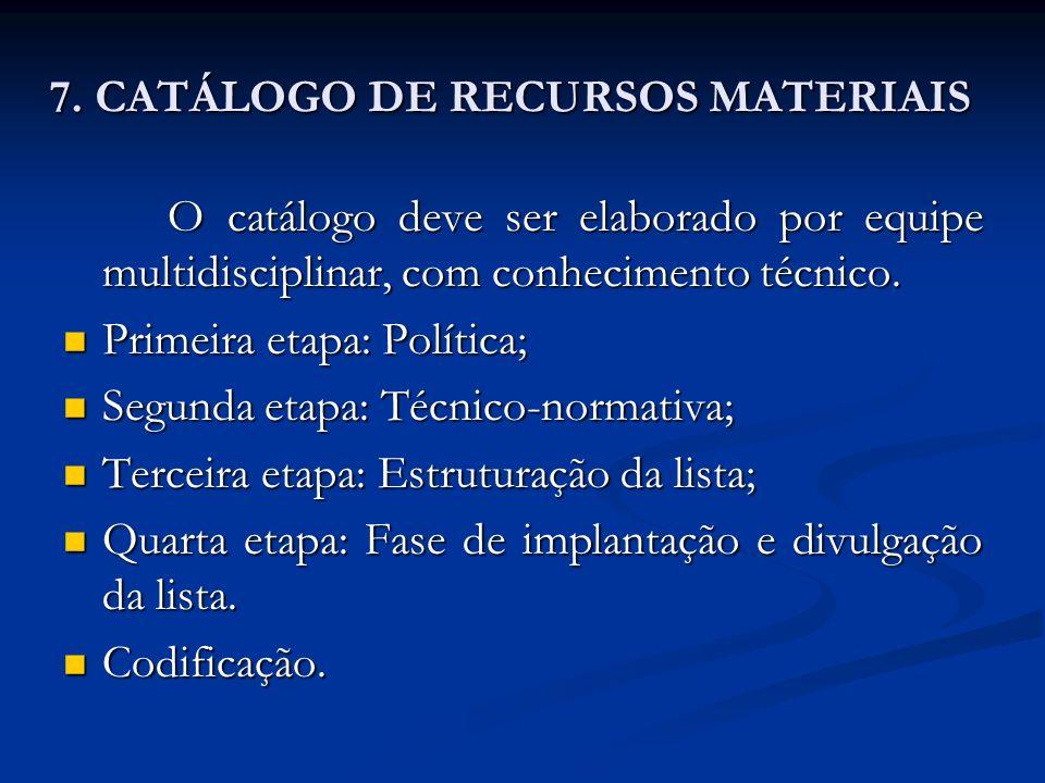 7. CATÁLOGO DE RECURSOS MATERIAIS O catálogo deve ser elaborado por equipe multidisciplinar, com conhecimento técnico. Primeira etapa: Política; Prime