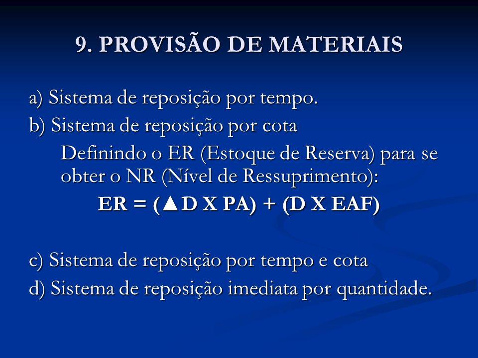 9. PROVISÃO DE MATERIAIS a) Sistema de reposição por tempo. b) Sistema de reposição por cota Definindo o ER (Estoque de Reserva) para se obter o NR (N
