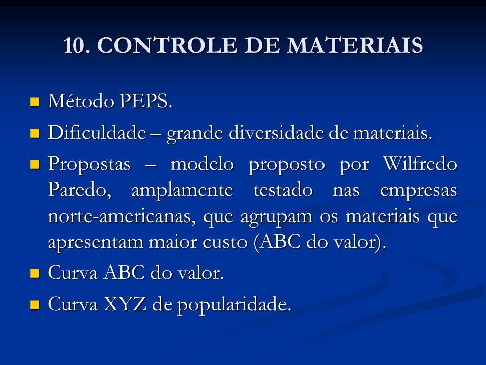 10. CONTROLE DE MATERIAIS Método PEPS. Método PEPS. Dificuldade – grande diversidade de materiais. Dificuldade – grande diversidade de materiais. Prop