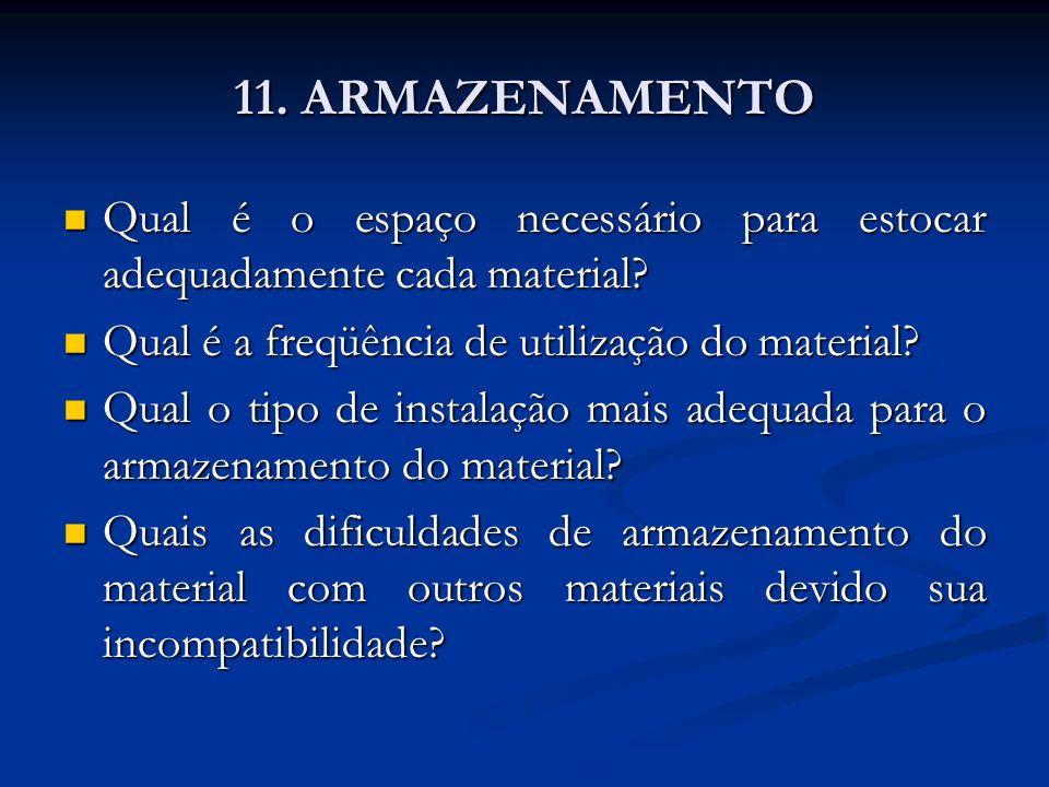 11. ARMAZENAMENTO Qual é o espaço necessário para estocar adequadamente cada material? Qual é o espaço necessário para estocar adequadamente cada mate