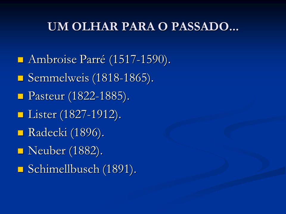 Ambroise Parré (1517-1590). Ambroise Parré (1517-1590). Semmelweis (1818-1865). Semmelweis (1818-1865). Pasteur (1822-1885). Pasteur (1822-1885). List