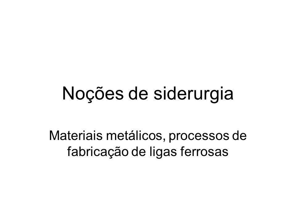 Noções de siderurgia Materiais metálicos, processos de fabricação de ligas ferrosas