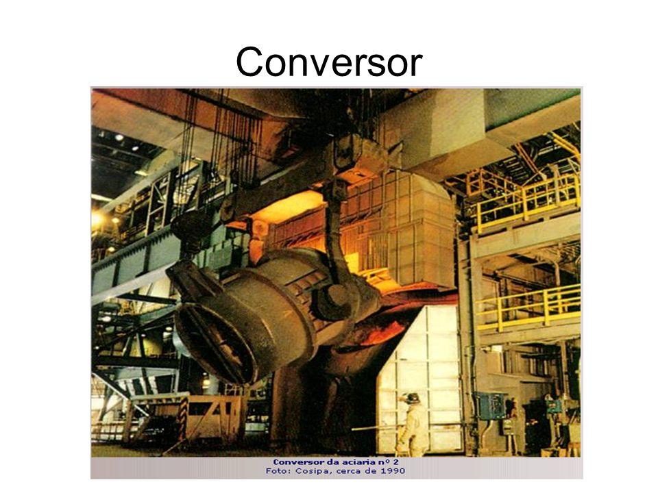 Conversor