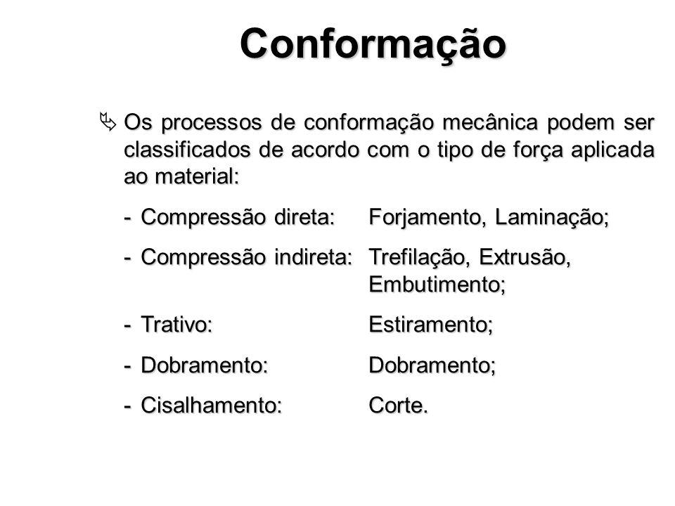 Os processos de conformação mecânica podem ser classificados de acordo com o tipo de força aplicada ao material: -Compressão direta:Forjamento, Lamina