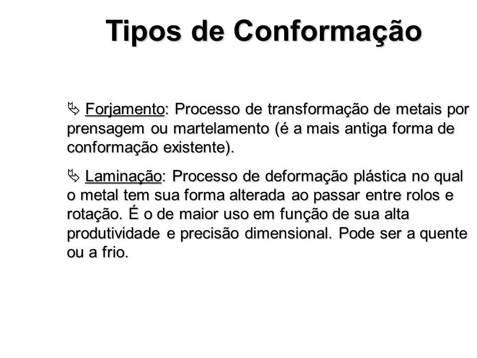 Forjamento: Processo de transformação de metais por prensagem ou martelamento (é a mais antiga forma de conformação existente). Laminação: Processo de