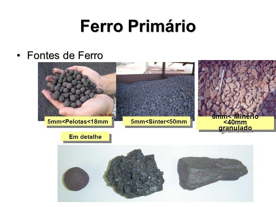 Ferro Primário Fontes de FerroFontes de Ferro 5mm<Pelotas<18mm 5mm<Sinter<50mm 6mm< Minério <40mm granulado Em detalhe