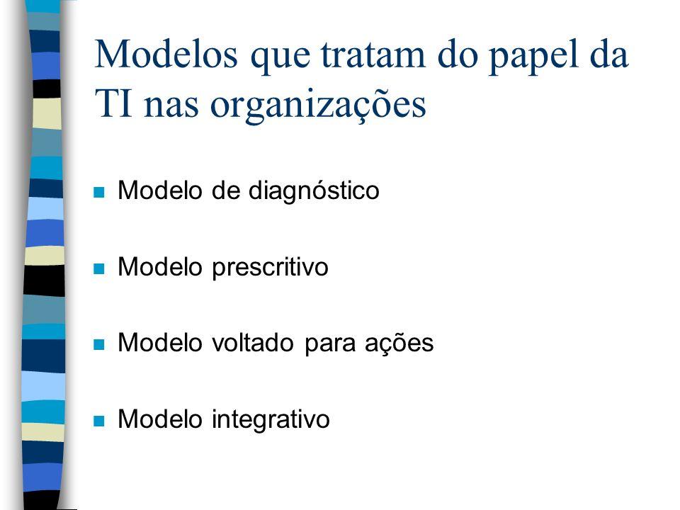 Modelo Diagnóstico n Modelo que fornece instrumentos e critérios para que seja diagnosticado o papel da TI nas organizações n Este modelo analisa: W Estágios de informatização da empresa W Centralização e Descentralização da TI W Impacto estratégico de aplicações de TI W Intensidade de informação (importância) W Casos clássicos (Porter: forças competitivas) W Relação entre investimentos em TI e Desempenho Organizacional W Alinhamento estratégico W Outros modelos para diagnóstico como: Donovan; Sethi&King e Earl&Feeny