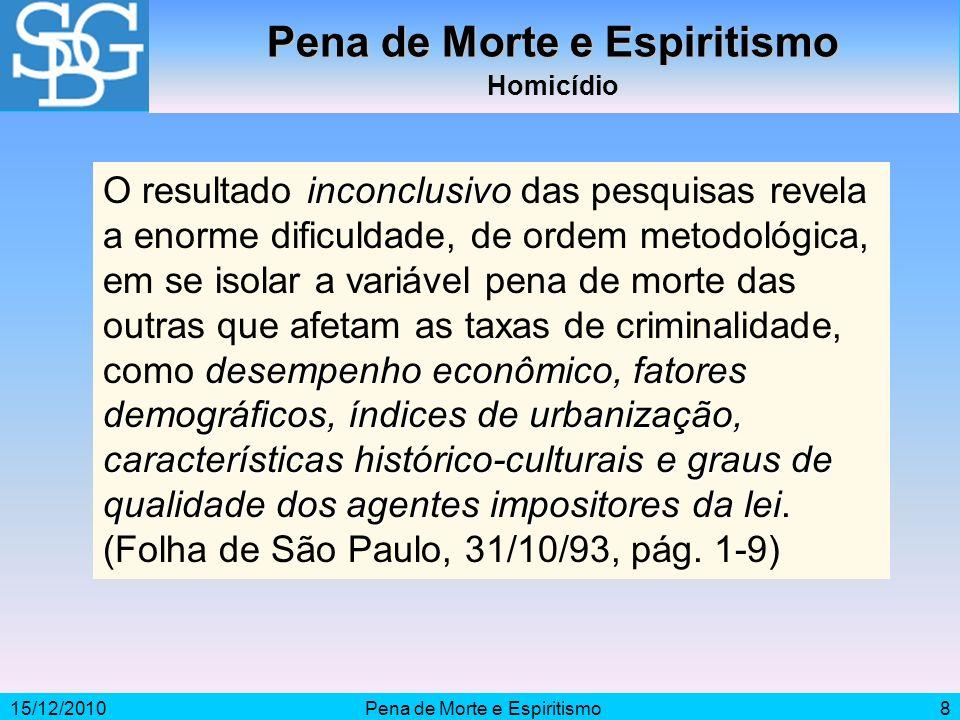 15/12/2010Pena de Morte e Espiritismo8 Homicídio inconclusivo desempenho econômico, fatores demográficos, índices de urbanização, características hist