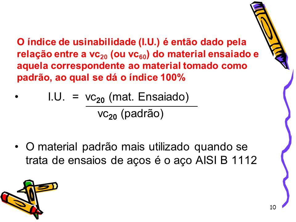 10 O índice de usinabilidade (I.U.) é então dado pela relação entre a vc 20 (ou vc 60 ) do material ensaiado e aquela correspondente ao material tomad