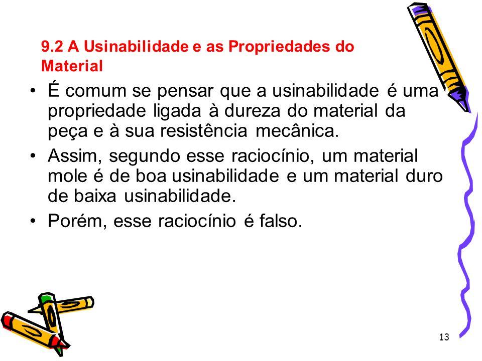 13 9.2 A Usinabilidade e as Propriedades do Material É comum se pensar que a usinabilidade é uma propriedade ligada à dureza do material da peça e à s