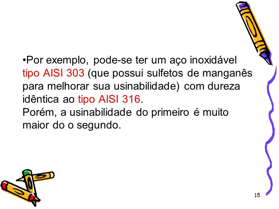 15 Por exemplo, pode-se ter um aço inoxidável tipo AISI 303 (que possui sulfetos de manganês para melhorar sua usinabilidade) com dureza idêntica ao t