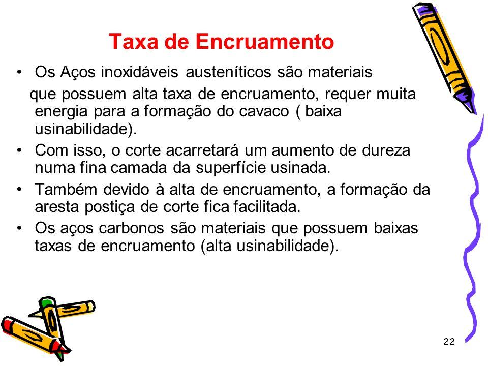 22 Taxa de Encruamento Os Aços inoxidáveis austeníticos são materiais que possuem alta taxa de encruamento, requer muita energia para a formação do ca