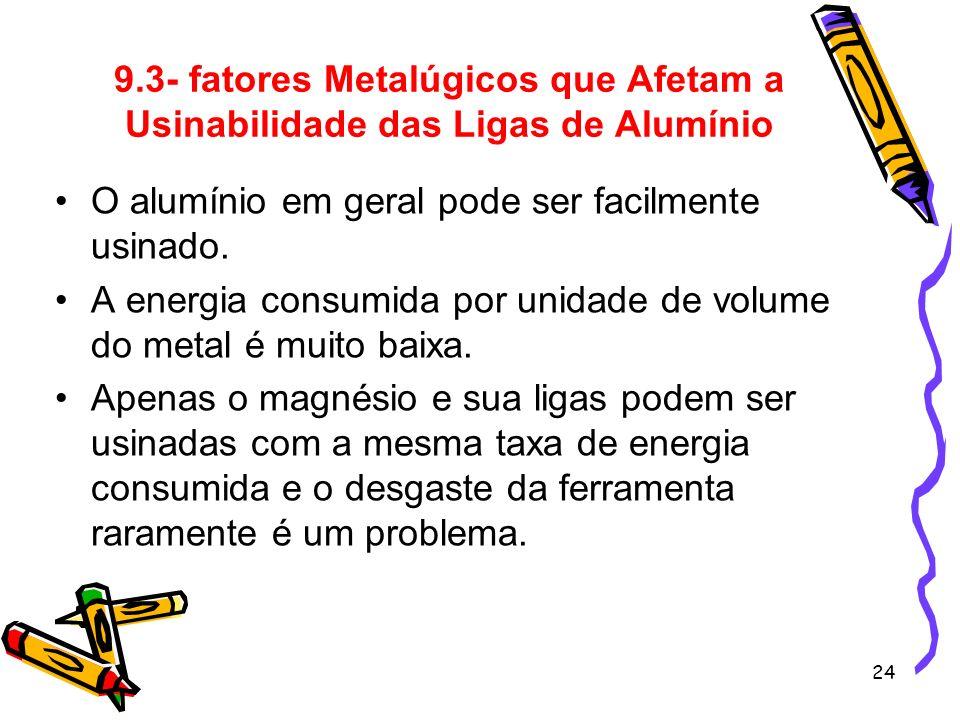 24 9.3- fatores Metalúgicos que Afetam a Usinabilidade das Ligas de Alumínio O alumínio em geral pode ser facilmente usinado. A energia consumida por