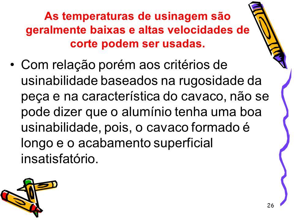 26 As temperaturas de usinagem são geralmente baixas e altas velocidades de corte podem ser usadas. Com relação porém aos critérios de usinabilidade b