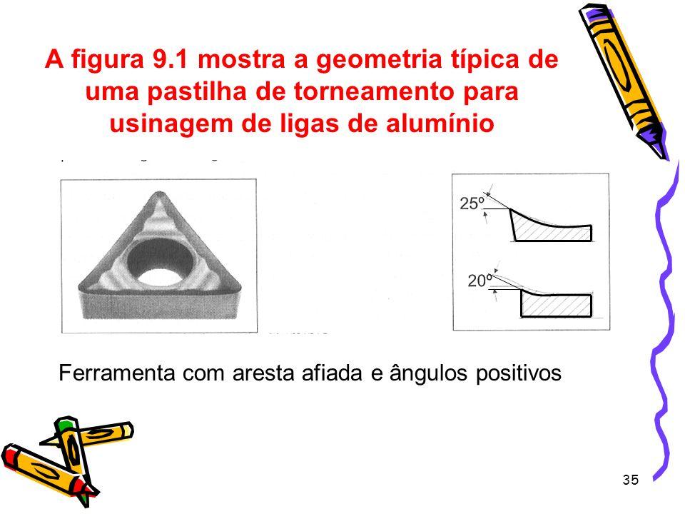 35 A figura 9.1 mostra a geometria típica de uma pastilha de torneamento para usinagem de ligas de alumínio Ferramenta com aresta afiada e ângulos pos