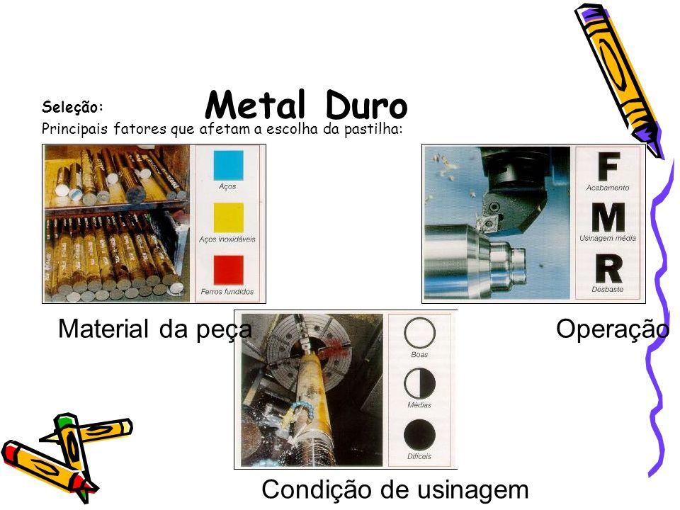 Metal Duro Seleção: Principais fatores que afetam a escolha da pastilha: Material da peçaOperação Condição de usinagem